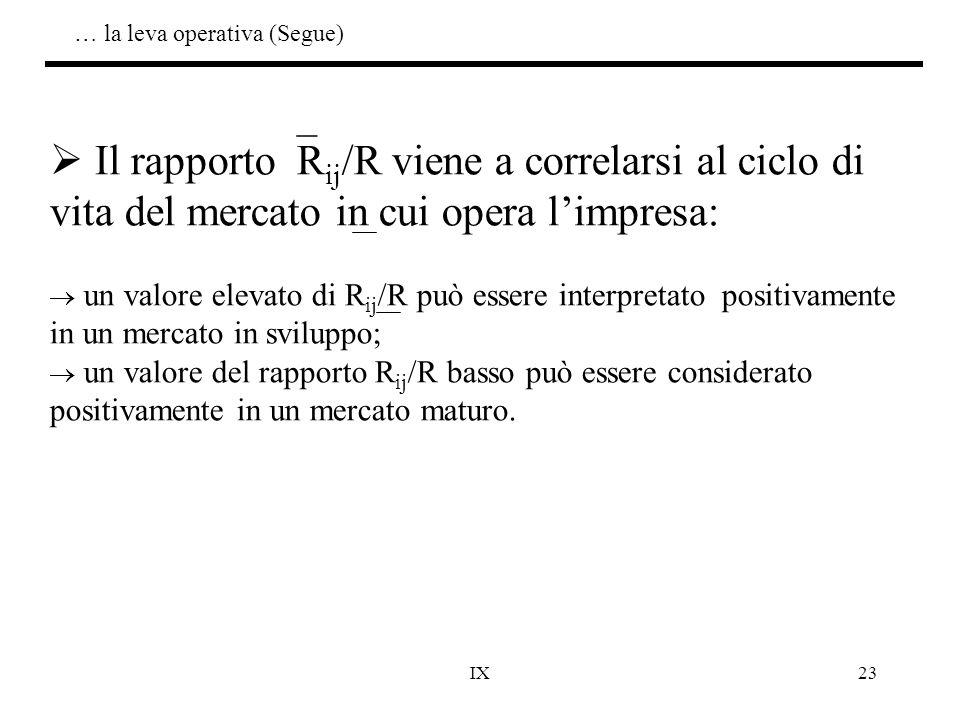 IX23  Il rapporto  R ij /R viene a correlarsi al ciclo di vita del mercato in cui opera l'impresa:  un valore elevato di R ij /R può essere interpr