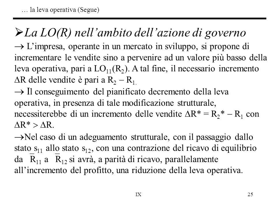 IX25  La LO(R) nell'ambito dell'azione di governo  L'impresa, operante in un mercato in sviluppo, si propone di incrementare le vendite sino a perve