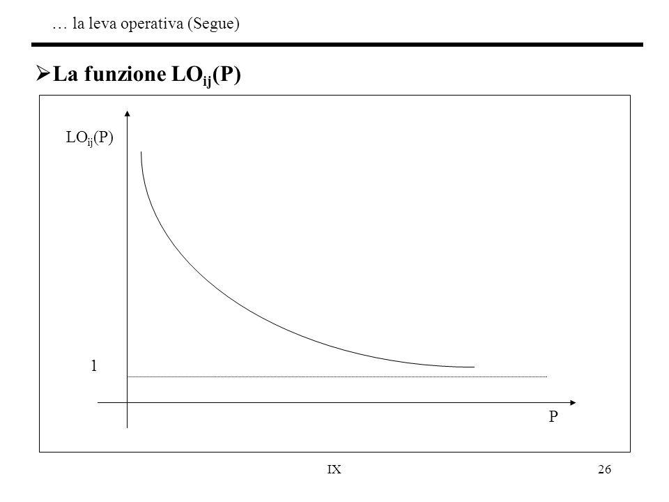 IX26 LO ij (P) P 1  La funzione LO ij (P) … la leva operativa (Segue)