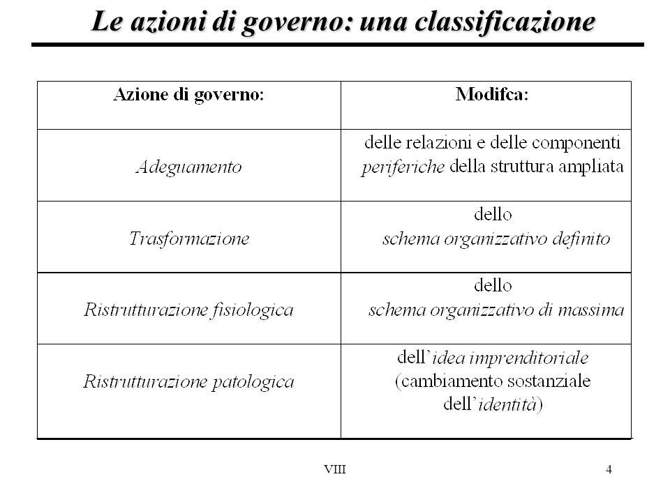 VIII4 Le azioni di governo: una classificazione