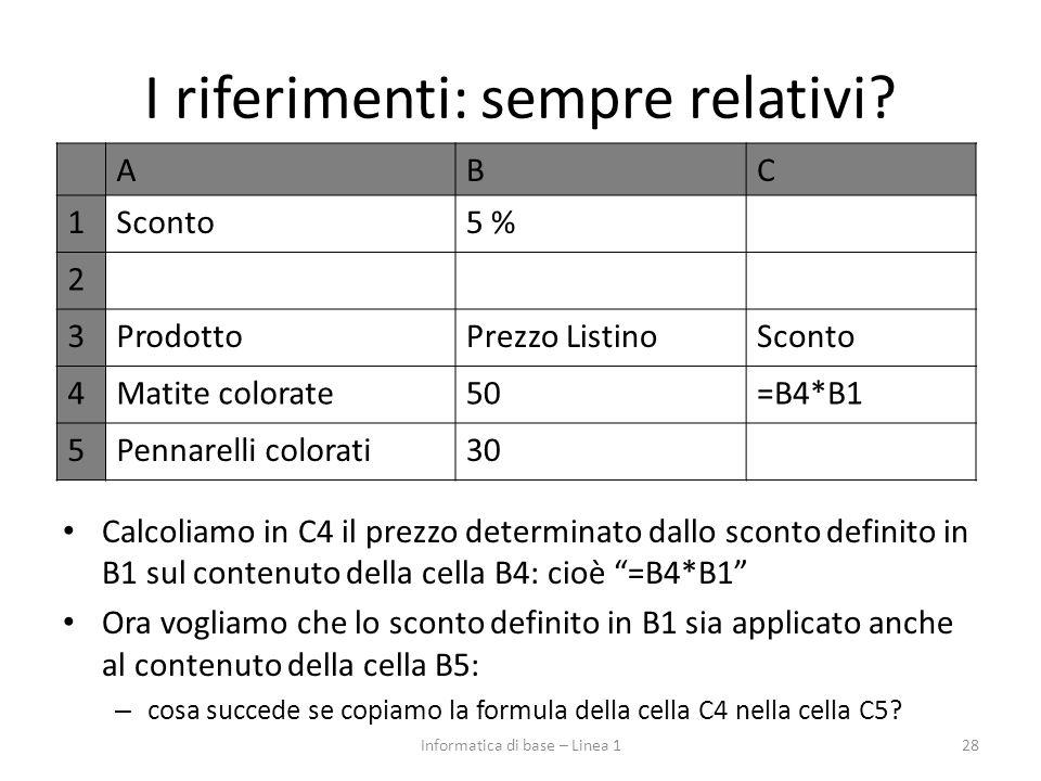 """I riferimenti: sempre relativi? Calcoliamo in C4 il prezzo determinato dallo sconto definito in B1 sul contenuto della cella B4: cioè """"=B4*B1"""" Ora vog"""