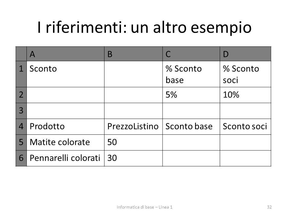I riferimenti: un altro esempio 32 ABCD 1Sconto% Sconto base % Sconto soci 25%10% 3 4ProdottoPrezzoListinoSconto baseSconto soci 5Matite colorate50 6P