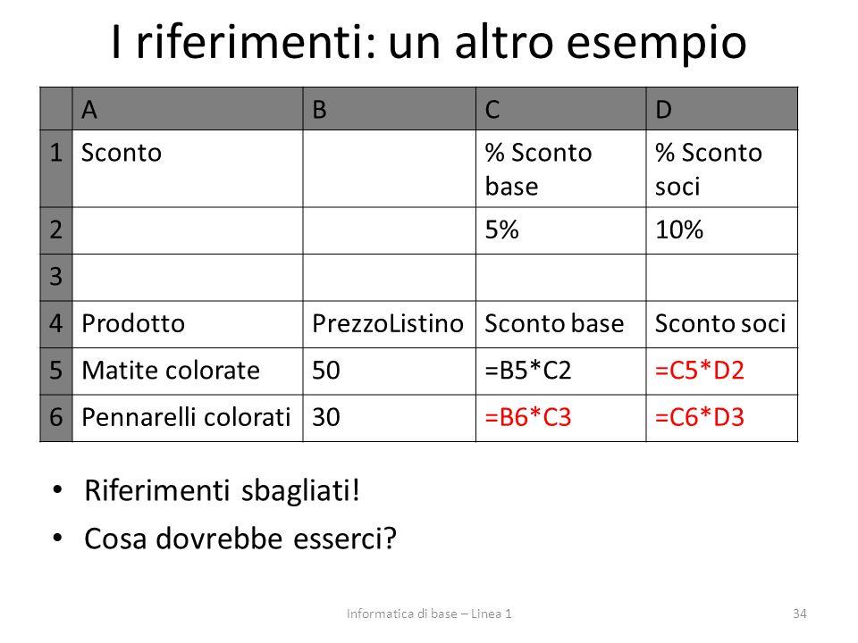 I riferimenti: un altro esempio 34 ABCD 1Sconto% Sconto base % Sconto soci 25%10% 3 4ProdottoPrezzoListinoSconto baseSconto soci 5Matite colorate50=B5