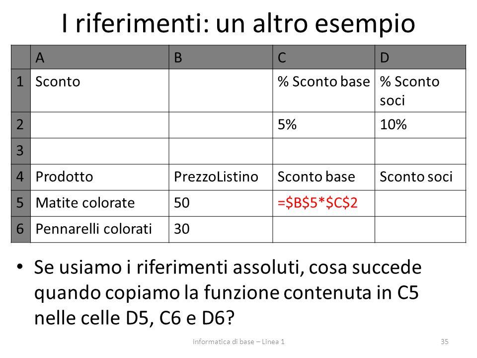 I riferimenti: un altro esempio 35 ABCD 1Sconto% Sconto base% Sconto soci 25%10% 3 4ProdottoPrezzoListinoSconto baseSconto soci 5Matite colorate50=$B$