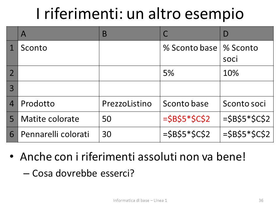 I riferimenti: un altro esempio 36 ABCD 1Sconto% Sconto base% Sconto soci 25%10% 3 4ProdottoPrezzoListinoSconto baseSconto soci 5Matite colorate50=$B$