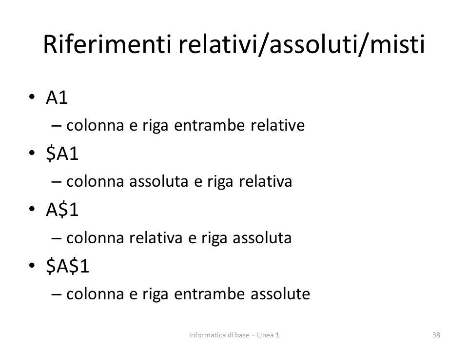 Riferimenti relativi/assoluti/misti A1 – colonna e riga entrambe relative $A1 – colonna assoluta e riga relativa A$1 – colonna relativa e riga assolut