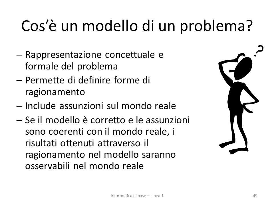 Cos'è un modello di un problema? – Rappresentazione concettuale e formale del problema – Permette di definire forme di ragionamento – Include assunzio