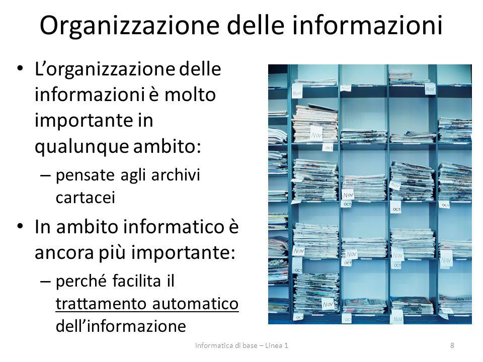 Organizzazione delle informazioni L'organizzazione delle informazioni è molto importante in qualunque ambito: – pensate agli archivi cartacei In ambit