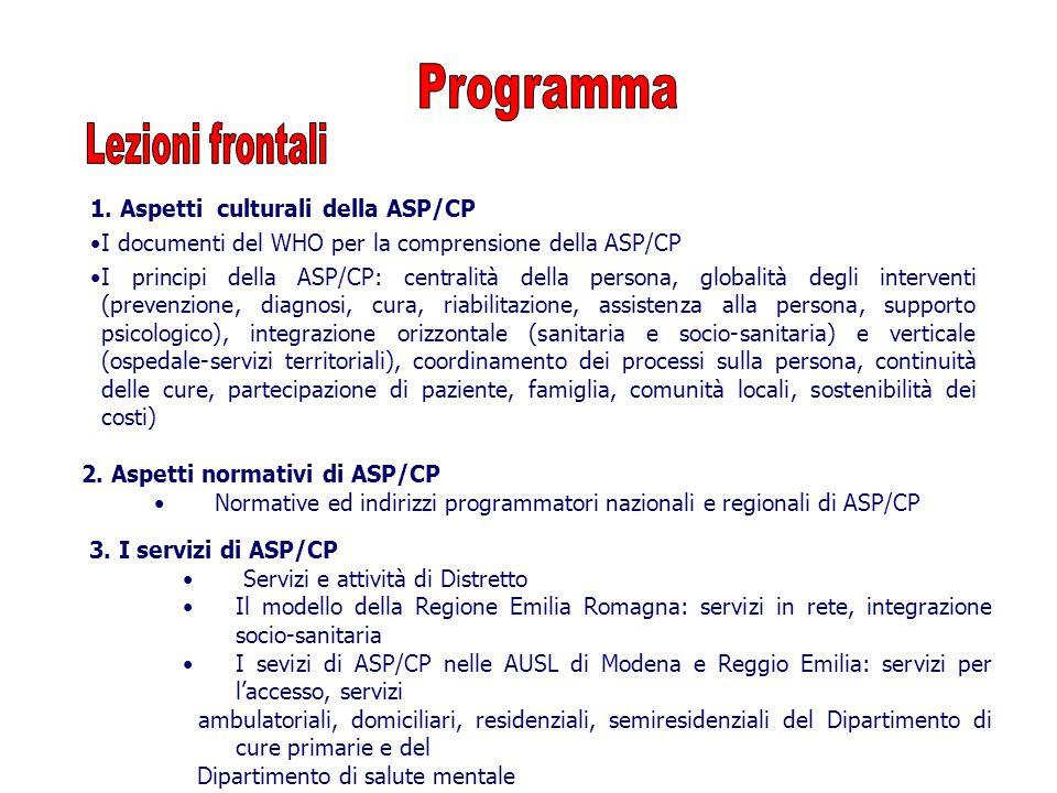 1. Aspetti culturali della ASP/CP I documenti del WHO per la comprensione della ASP/CP I principi della ASP/CP: centralità della persona, globalità de