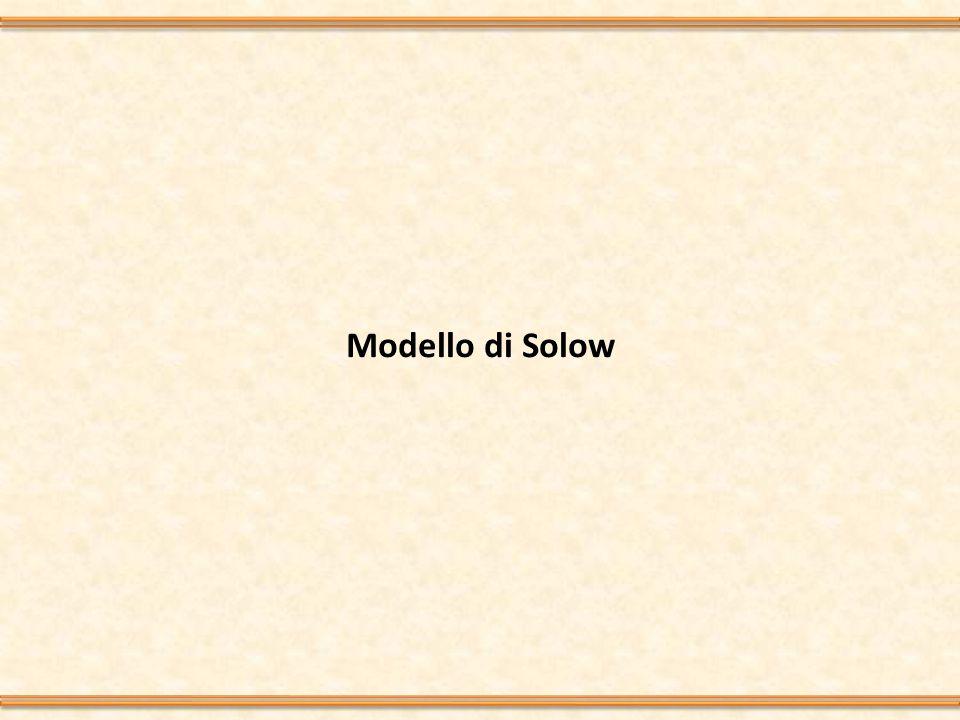Modello di Solow