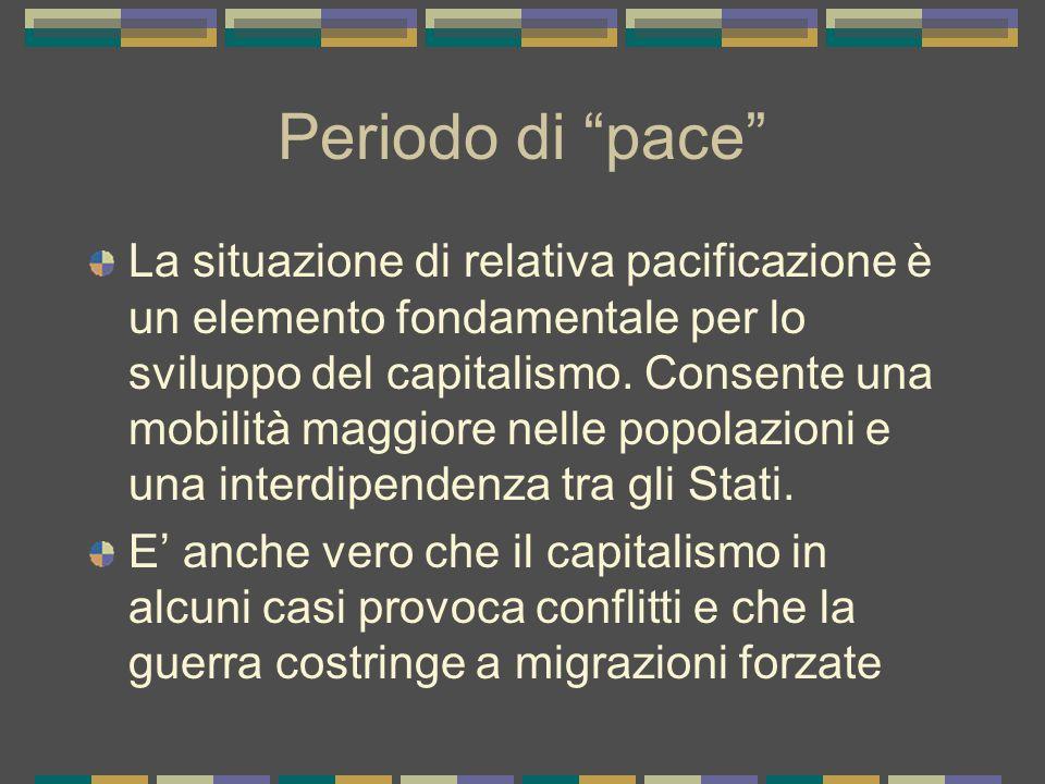 Periodo di pace La situazione di relativa pacificazione è un elemento fondamentale per lo sviluppo del capitalismo.