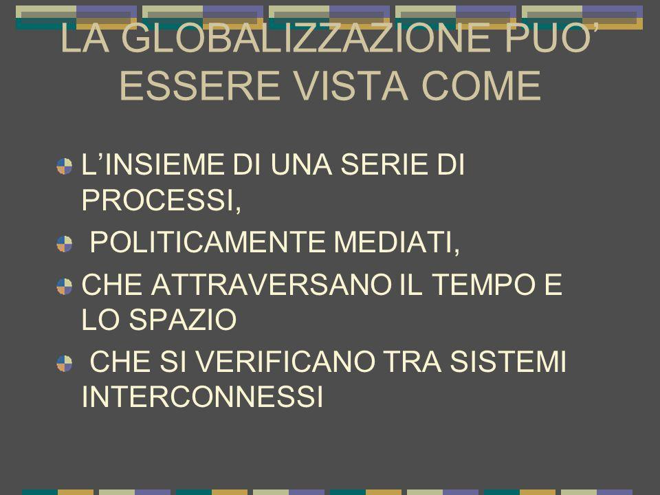 LA GLOBALIZZAZIONE PUO' ESSERE VISTA COME L'INSIEME DI UNA SERIE DI PROCESSI, POLITICAMENTE MEDIATI, CHE ATTRAVERSANO IL TEMPO E LO SPAZIO CHE SI VERIFICANO TRA SISTEMI INTERCONNESSI