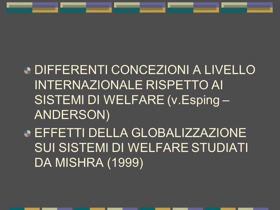 DIFFERENTI CONCEZIONI A LIVELLO INTERNAZIONALE RISPETTO AI SISTEMI DI WELFARE (v.Esping – ANDERSON) EFFETTI DELLA GLOBALIZZAZIONE SUI SISTEMI DI WELFARE STUDIATI DA MISHRA (1999)