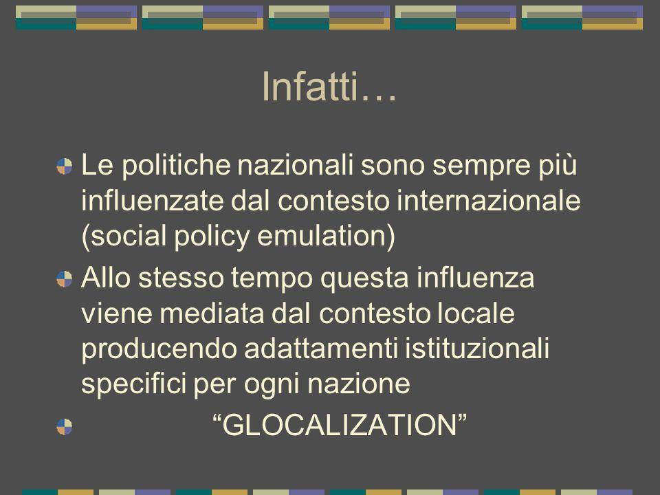 Infatti… Le politiche nazionali sono sempre più influenzate dal contesto internazionale (social policy emulation) Allo stesso tempo questa influenza viene mediata dal contesto locale producendo adattamenti istituzionali specifici per ogni nazione GLOCALIZATION