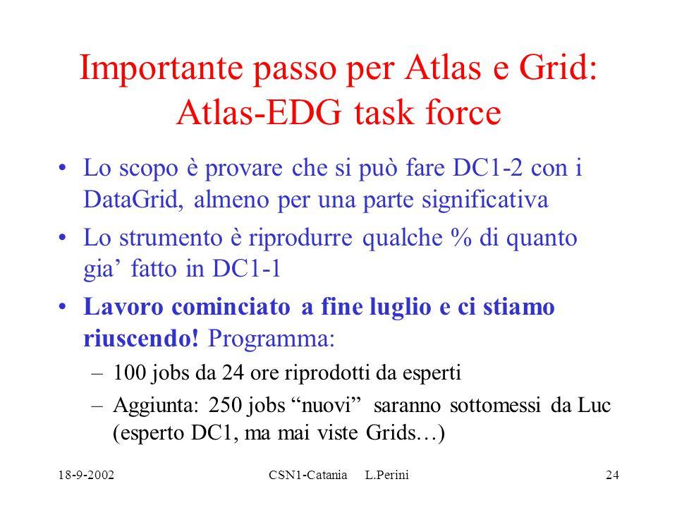 18-9-2002CSN1-Catania L.Perini24 Importante passo per Atlas e Grid: Atlas-EDG task force Lo scopo è provare che si può fare DC1-2 con i DataGrid, almeno per una parte significativa Lo strumento è riprodurre qualche % di quanto gia' fatto in DC1-1 Lavoro cominciato a fine luglio e ci stiamo riuscendo.