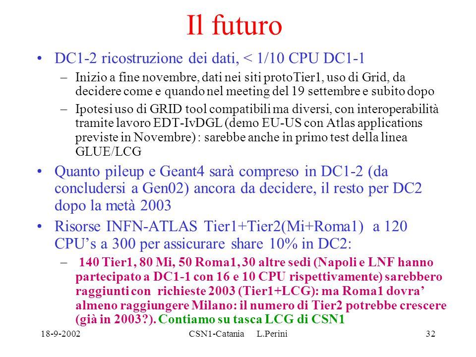 18-9-2002CSN1-Catania L.Perini32 Il futuro DC1-2 ricostruzione dei dati, < 1/10 CPU DC1-1 –Inizio a fine novembre, dati nei siti protoTier1, uso di Grid, da decidere come e quando nel meeting del 19 settembre e subito dopo –Ipotesi uso di GRID tool compatibili ma diversi, con interoperabilità tramite lavoro EDT-IvDGL (demo EU-US con Atlas applications previste in Novembre) : sarebbe anche in primo test della linea GLUE/LCG Quanto pileup e Geant4 sarà compreso in DC1-2 (da concludersi a Gen02) ancora da decidere, il resto per DC2 dopo la metà 2003 Risorse INFN-ATLAS Tier1+Tier2(Mi+Roma1) a 120 CPU's a 300 per assicurare share 10% in DC2: – 140 Tier1, 80 Mi, 50 Roma1, 30 altre sedi (Napoli e LNF hanno partecipato a DC1-1 con 16 e 10 CPU rispettivamente) sarebbero raggiunti con richieste 2003 (Tier1+LCG): ma Roma1 dovra' almeno raggiungere Milano: il numero di Tier2 potrebbe crescere (già in 2003 ).
