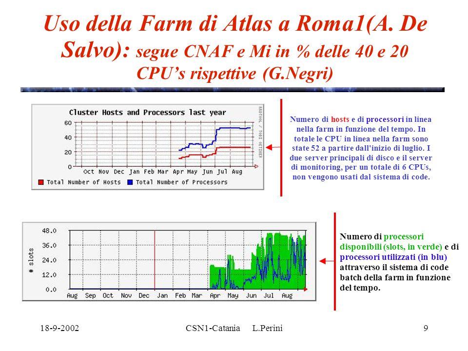 18-9-2002CSN1-Catania L.Perini10