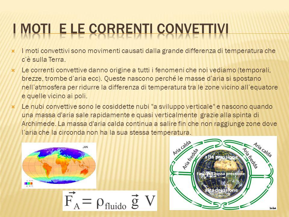  I moti convettivi sono movimenti causati dalla grande differenza di temperatura che c'è sulla Terra.