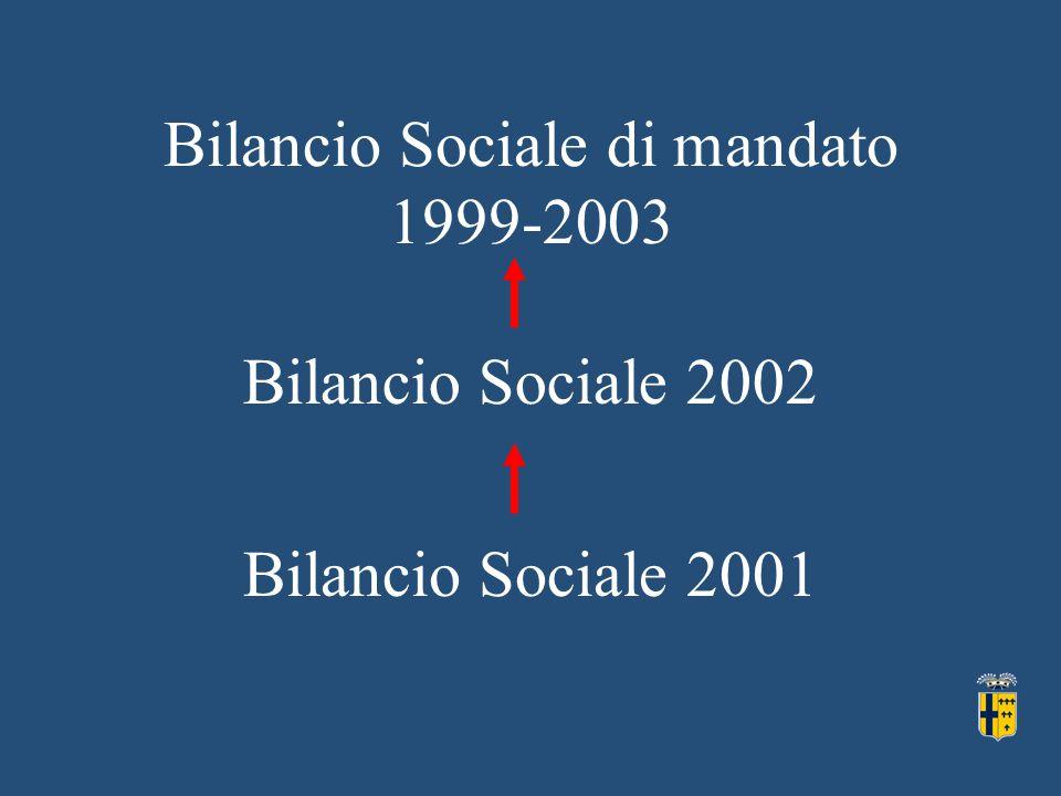 Bilancio Sociale 2001 Bilancio Sociale 2002 Bilancio Sociale di mandato 1999-2003