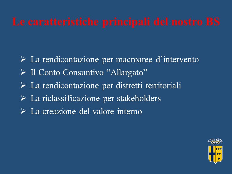 Le caratteristiche principali del nostro BS  La rendicontazione per macroaree d'intervento  Il Conto Consuntivo Allargato  La rendicontazione per distretti territoriali  La riclassificazione per stakeholders  La creazione del valore interno