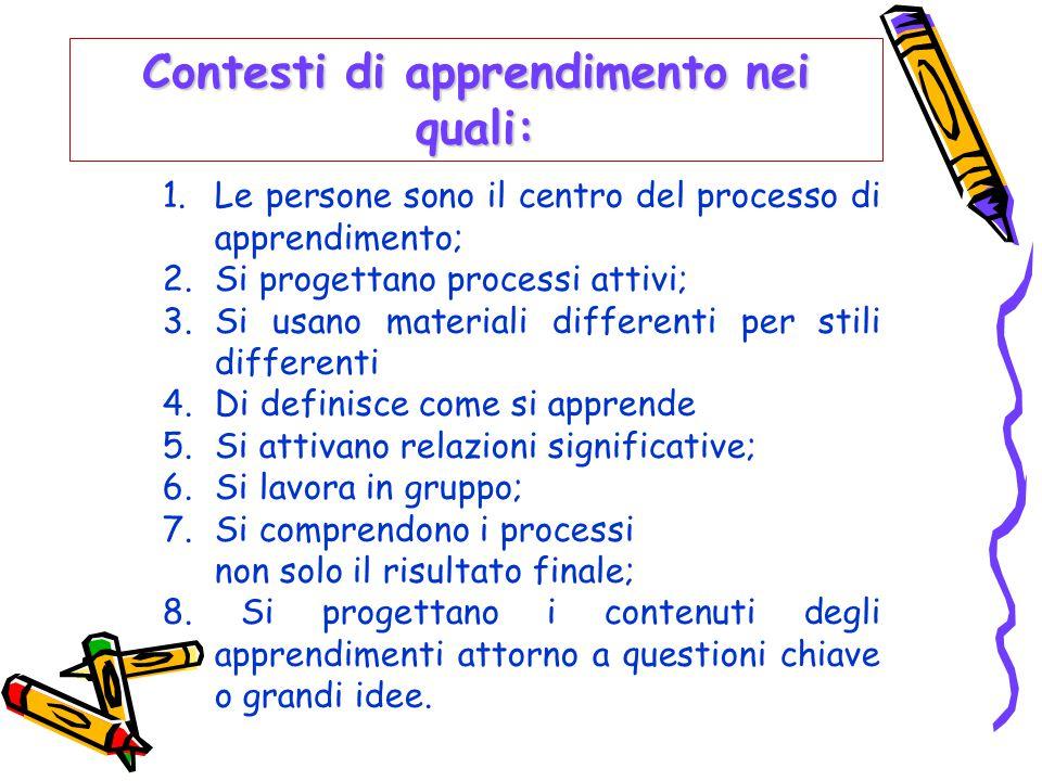 Contesti di apprendimento nei quali: 1.Le persone sono il centro del processo di apprendimento; 2.Si progettano processi attivi; 3.Si usano materiali