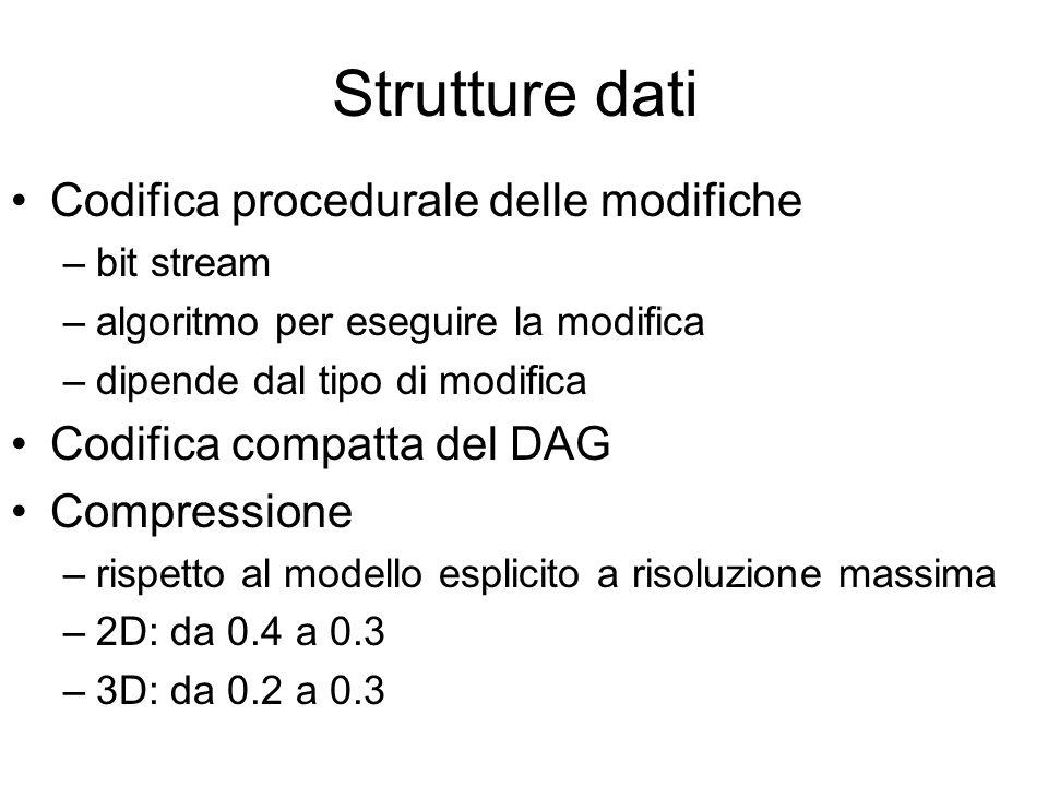 Strutture dati Codifica procedurale delle modifiche –bit stream –algoritmo per eseguire la modifica –dipende dal tipo di modifica Codifica compatta del DAG Compressione –rispetto al modello esplicito a risoluzione massima –2D: da 0.4 a 0.3 –3D: da 0.2 a 0.3
