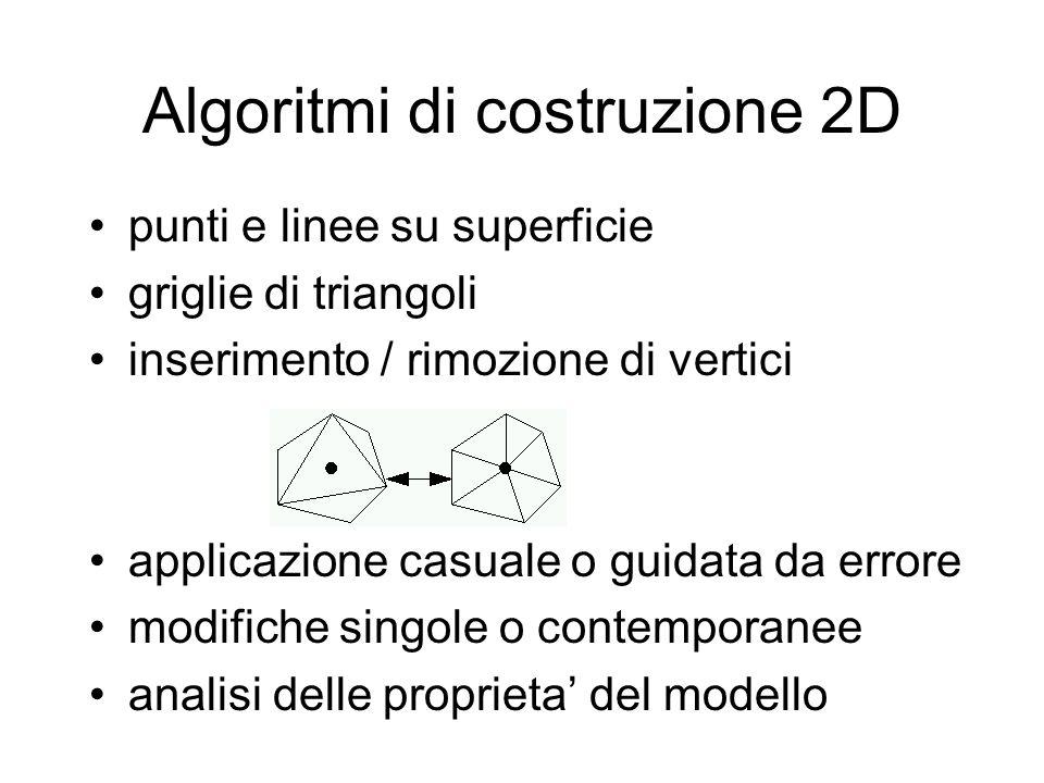 Algoritmi di costruzione 2D punti e linee su superficie griglie di triangoli inserimento / rimozione di vertici applicazione casuale o guidata da errore modifiche singole o contemporanee analisi delle proprieta' del modello