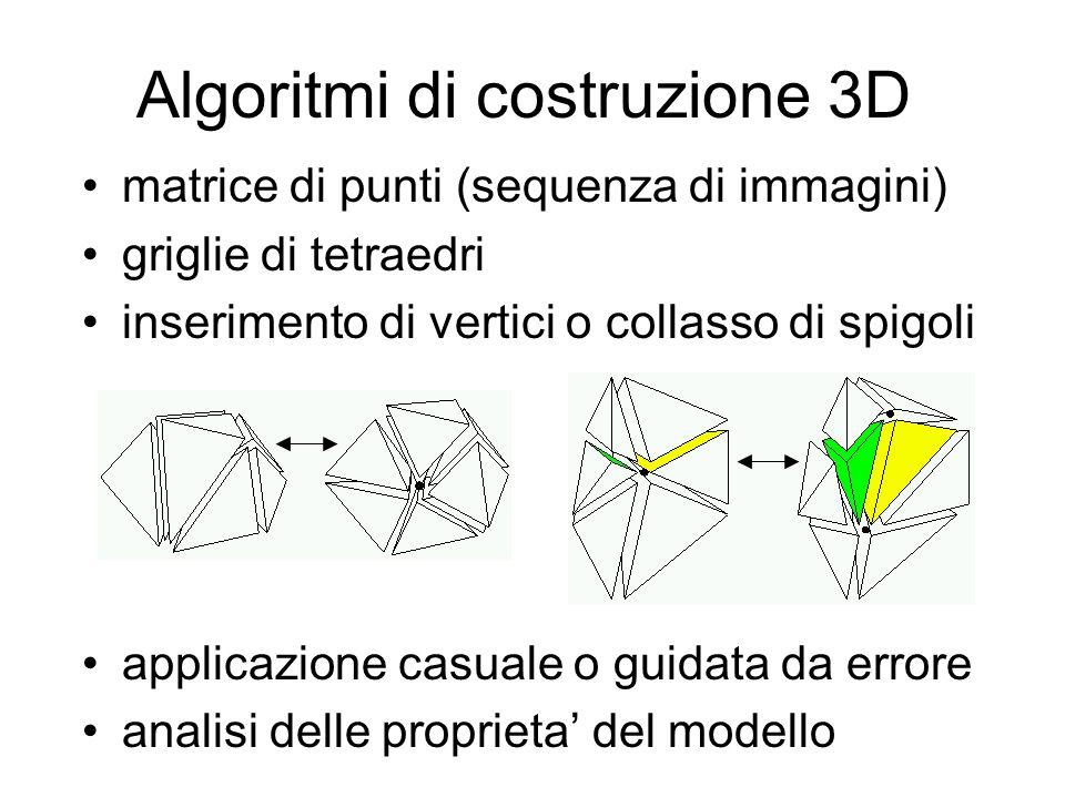 matrice di punti (sequenza di immagini) griglie di tetraedri inserimento di vertici o collasso di spigoli applicazione casuale o guidata da errore analisi delle proprieta' del modello Algoritmi di costruzione 3D