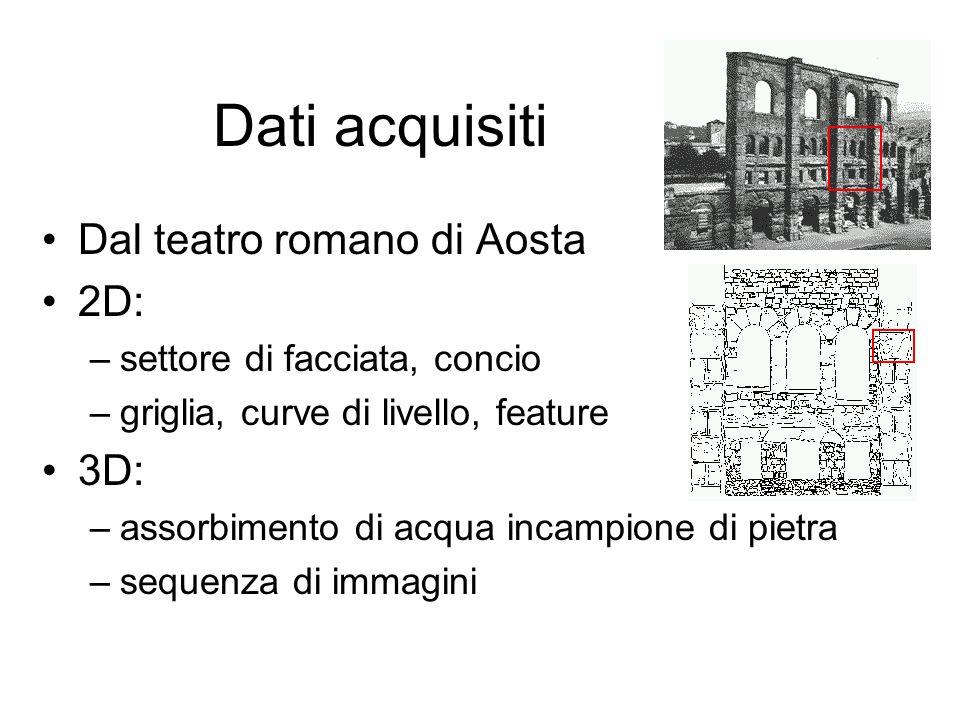 Dati acquisiti Dal teatro romano di Aosta 2D: –settore di facciata, concio –griglia, curve di livello, feature 3D: –assorbimento di acqua incampione di pietra –sequenza di immagini