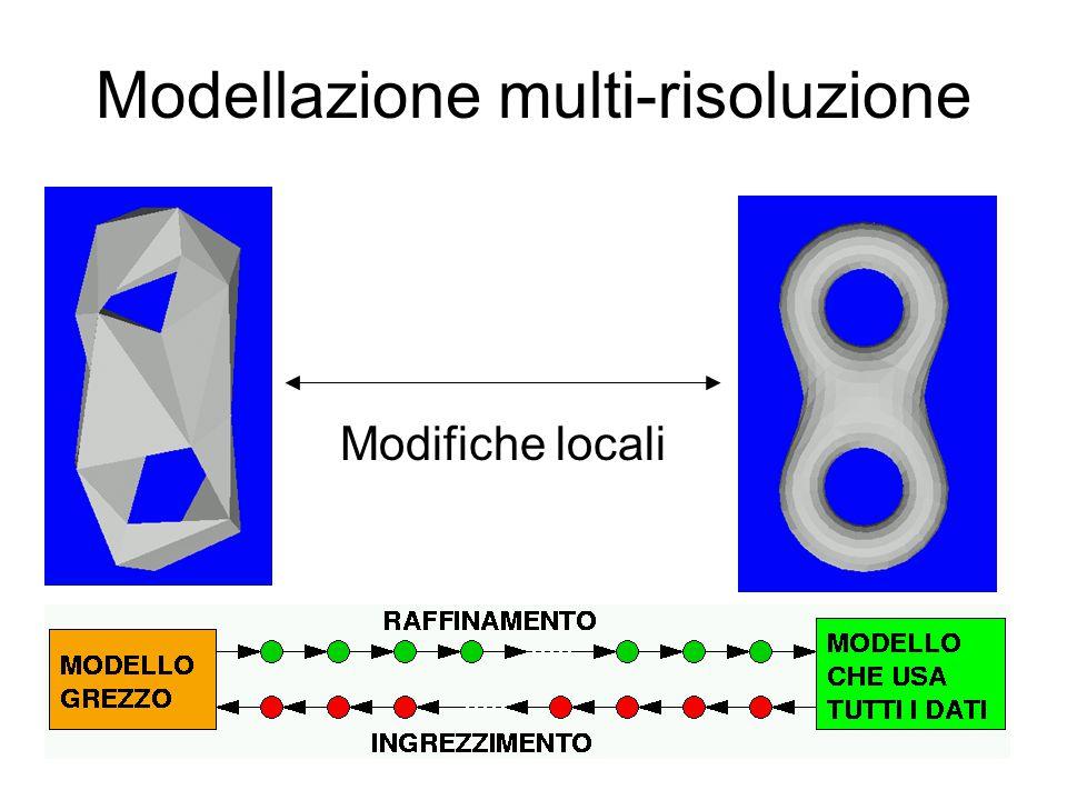 Modellazione multi-risoluzione Modifiche locali