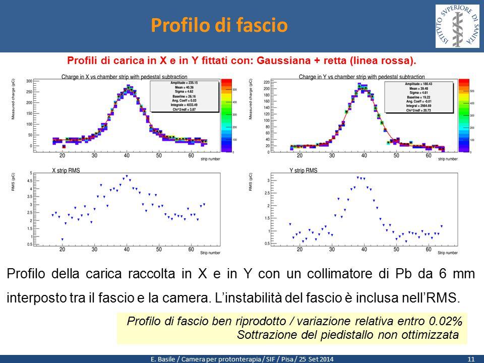 E. Basile / Camera per protonterapia / SIF / Pisa / 25 Set 2014 Profilo di fascio 11 Profilo della carica raccolta in X e in Y con un collimatore di P