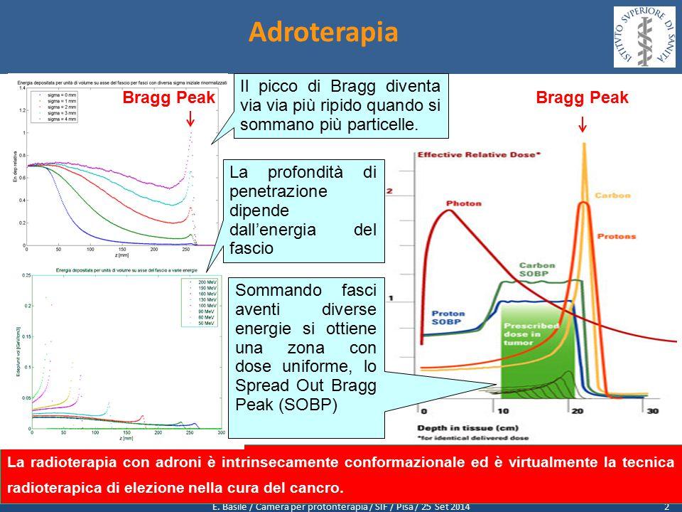 E. Basile / Camera per protonterapia / SIF / Pisa / 25 Set 2014 Adroterapia 2 Bragg Peak La radioterapia con adroni è intrinsecamente conformazionale