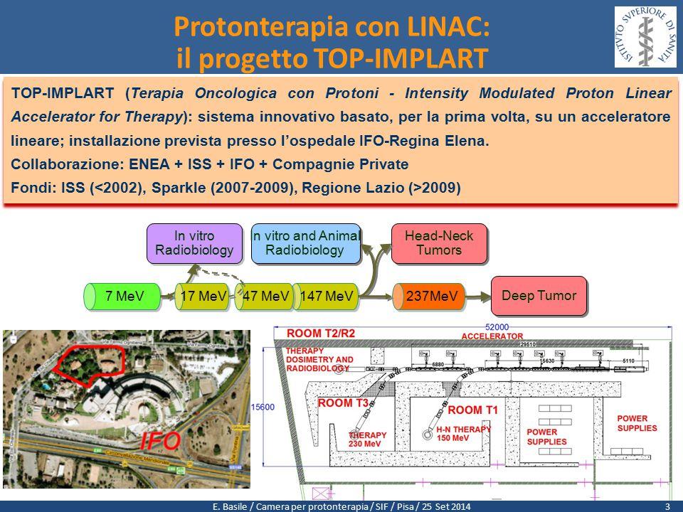 E. Basile / Camera per protonterapia / SIF / Pisa / 25 Set 2014 Protonterapia con LINAC: il progetto TOP-IMPLART TOP-IMPLART (Terapia Oncologica con P