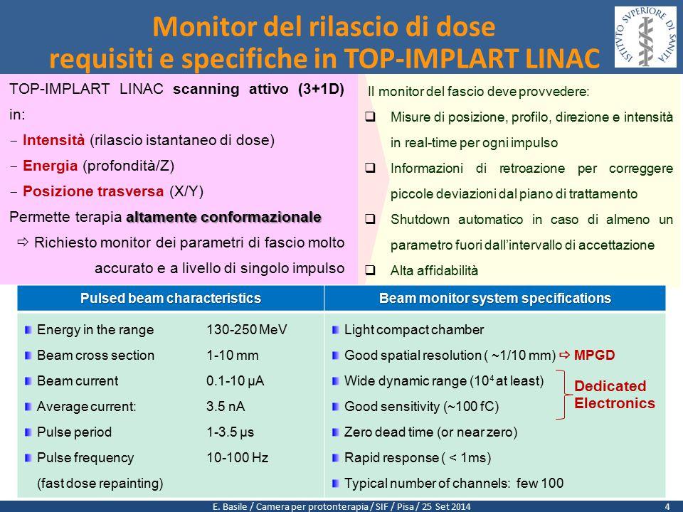 E. Basile / Camera per protonterapia / SIF / Pisa / 25 Set 2014 Monitor del rilascio di dose requisiti e specifiche in TOP-IMPLART LINAC Il monitor de