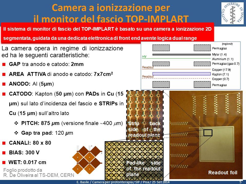 E. Basile / Camera per protonterapia / SIF / Pisa / 25 Set 2014 La camera opera in regime di ionizzazione ed ha le seguenti caratteristiche: GAP tra a