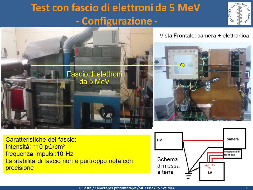 E. Basile / Camera per protonterapia / SIF / Pisa / 25 Set 2014 Test con fascio di elettroni da 5 MeV - Configurazione - 9 Fascio di elettroni da 5 Me