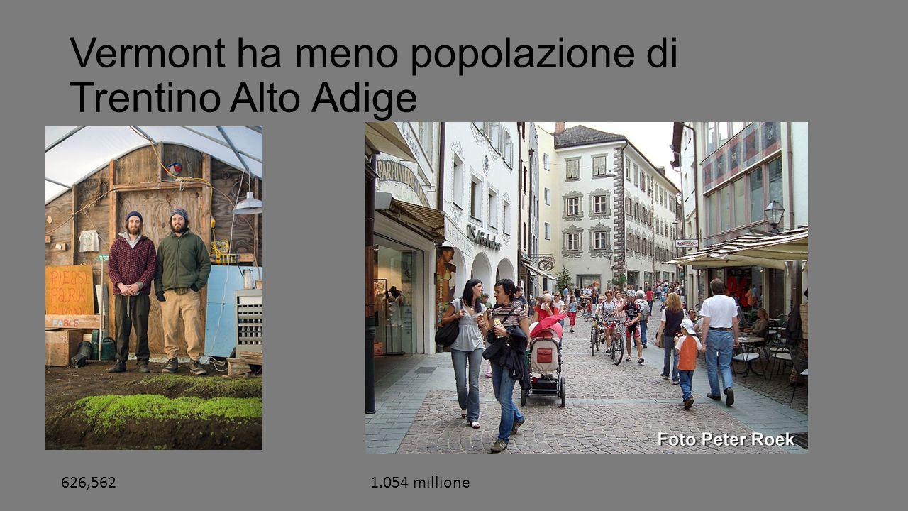 Vermont ha meno popolazione di Trentino Alto Adige 626,5621.054 millione