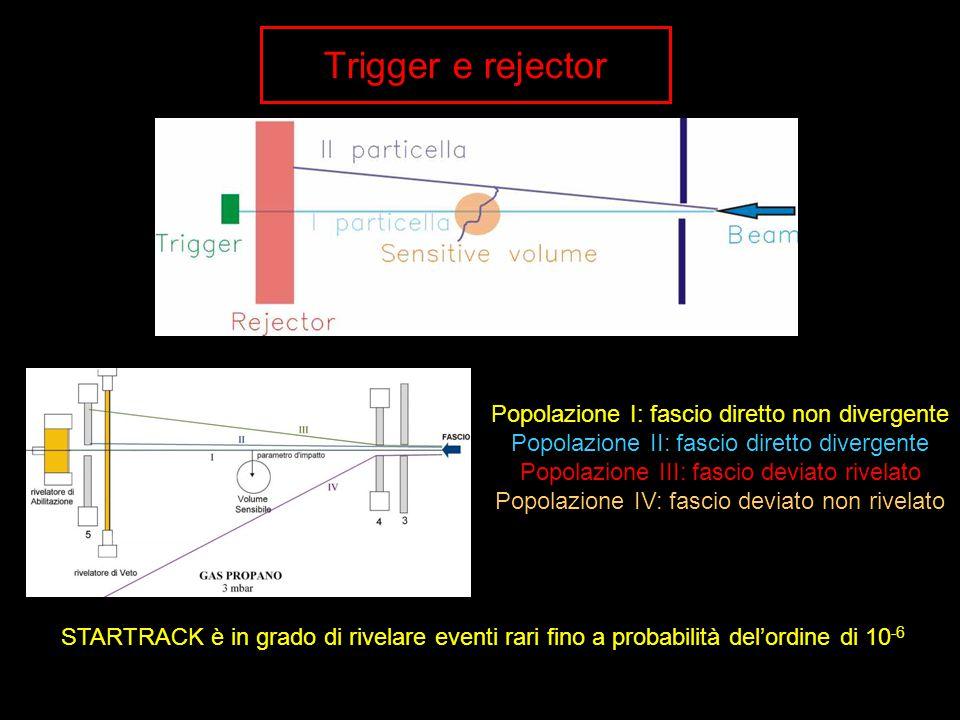 Trigger e rejector Popolazione I: fascio diretto non divergente Popolazione II: fascio diretto divergente Popolazione III: fascio deviato rivelato Pop