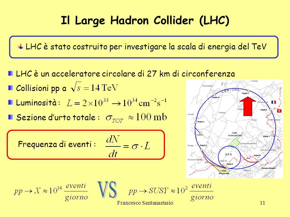 Francesco Santanastasio11 Il Large Hadron Collider (LHC) LHC è un acceleratore circolare di 27 km di circonferenza Collisioni pp a Luminosità : Sezion