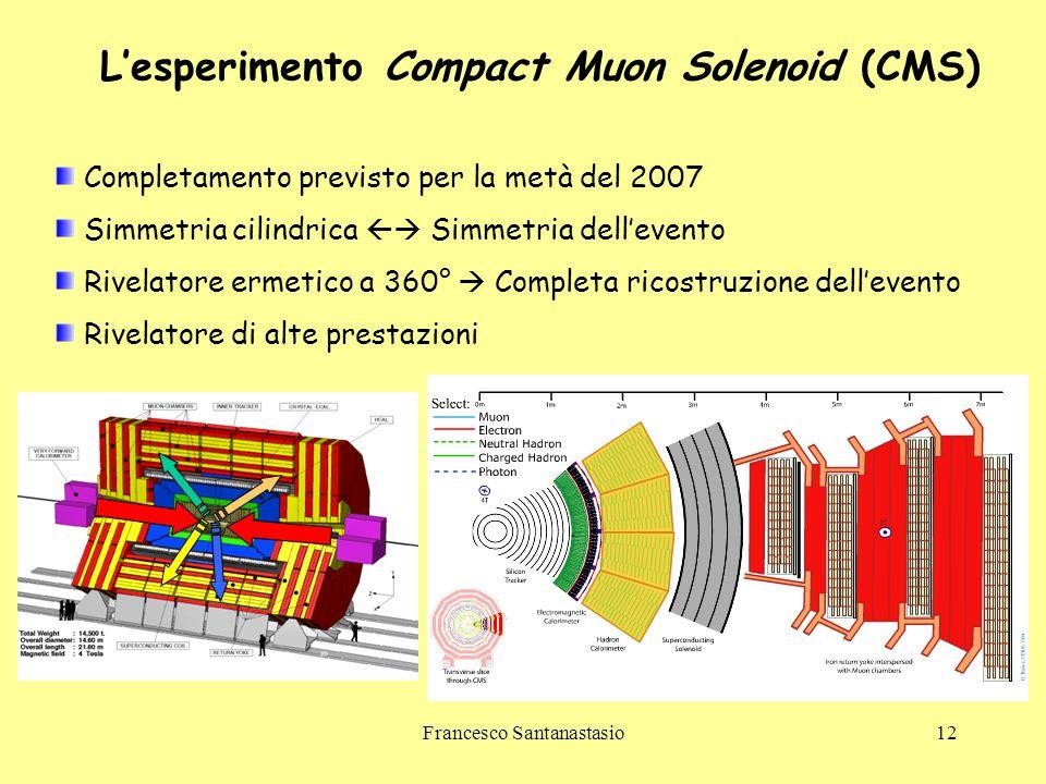 Francesco Santanastasio12 L'esperimento Compact Muon Solenoid (CMS) Completamento previsto per la metà del 2007 Simmetria cilindrica  Simmetria dell