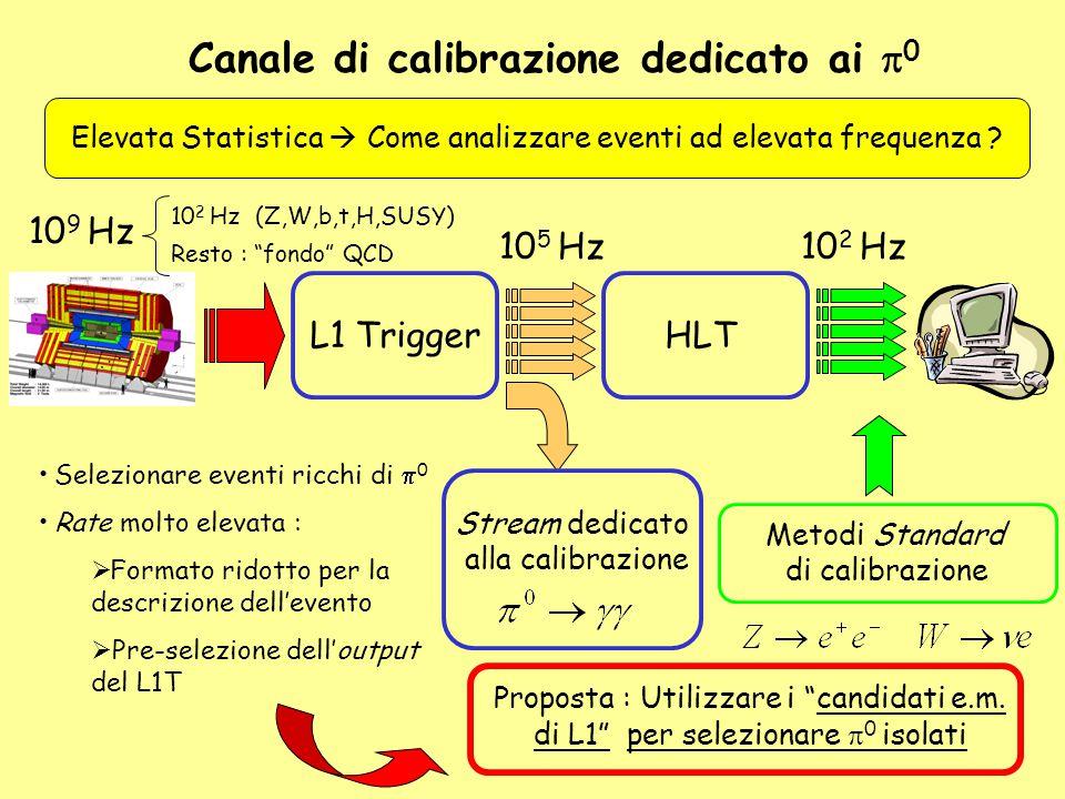 Canale di calibrazione dedicato ai  0 L1 TriggerHLT 10 5 Hz10 2 Hz Metodi Standard di calibrazione Stream dedicato alla calibrazione Selezionare even