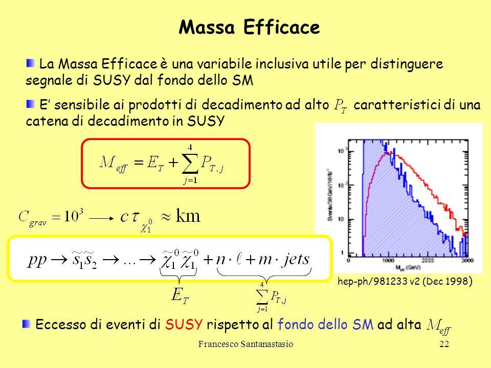 Francesco Santanastasio22 Massa Efficace La Massa Efficace è una variabile inclusiva utile per distinguere segnale di SUSY dal fondo dello SM E' sensi