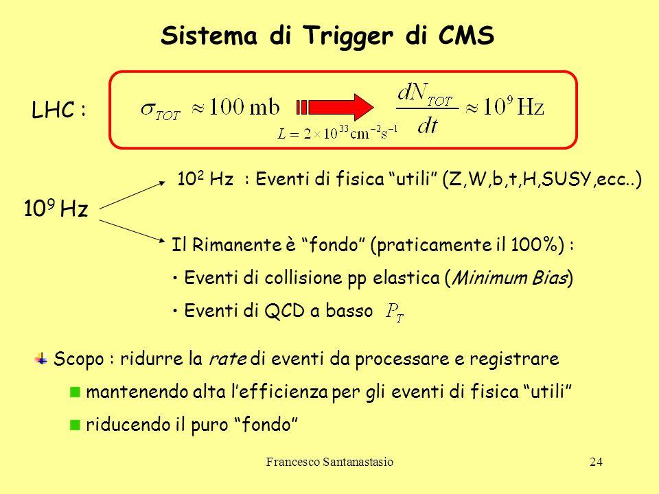 Francesco Santanastasio24 Sistema di Trigger di CMS Scopo : ridurre la rate di eventi da processare e registrare mantenendo alta l'efficienza per gli