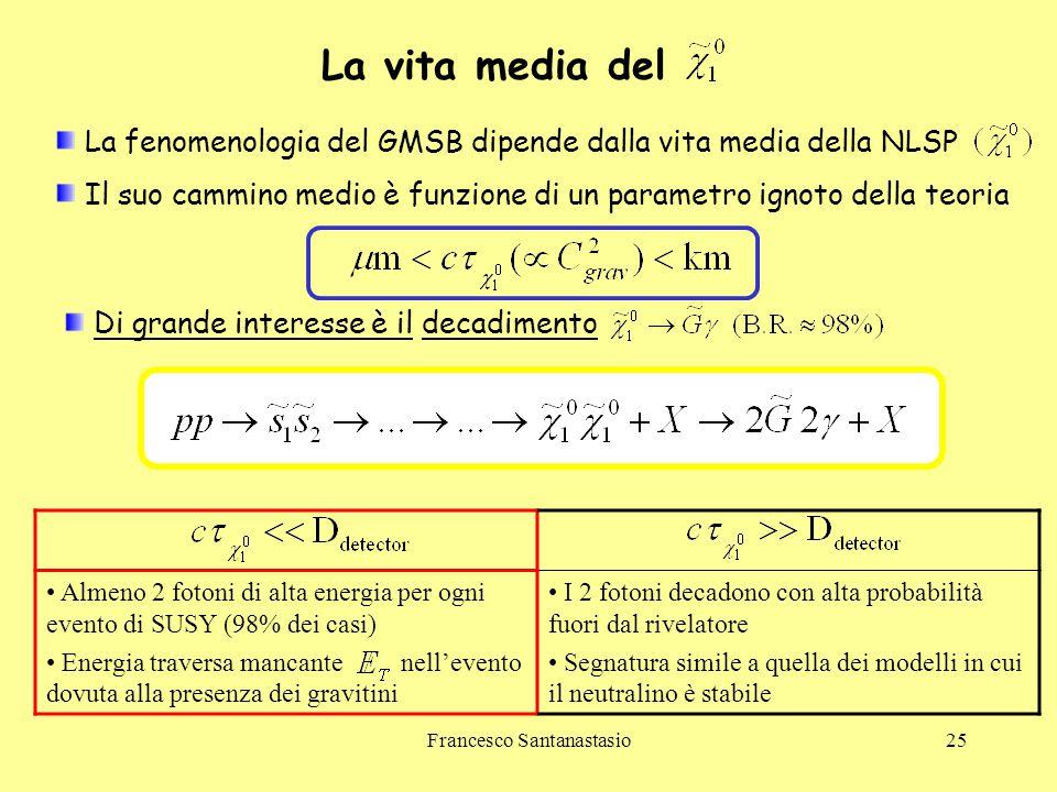 Francesco Santanastasio25 La vita media del La fenomenologia del GMSB dipende dalla vita media della NLSP Il suo cammino medio è funzione di un parame