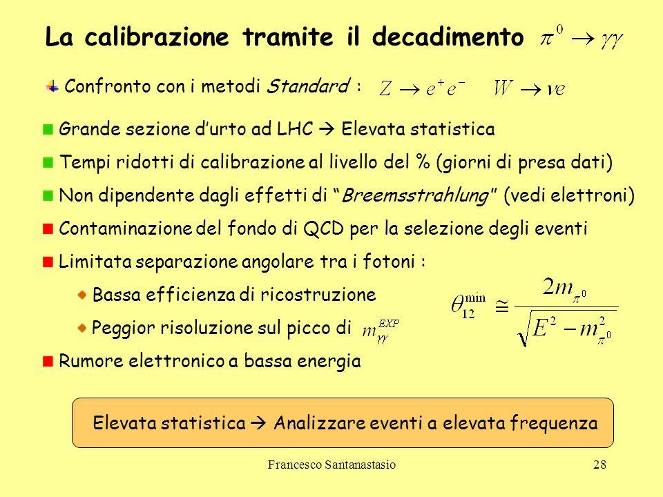 Francesco Santanastasio28 La calibrazione tramite il decadimento Grande sezione d'urto ad LHC  Elevata statistica Tempi ridotti di calibrazione al li