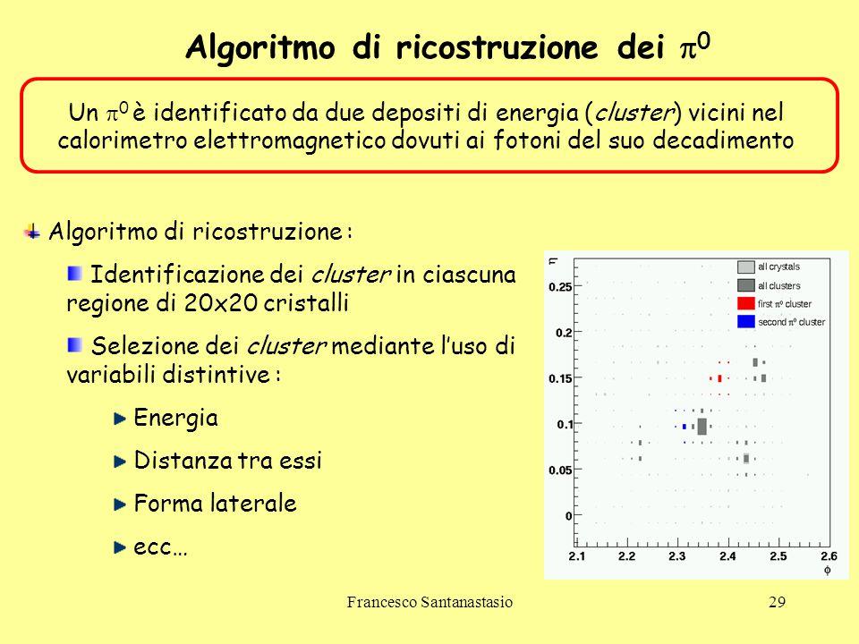Francesco Santanastasio29 Algoritmo di ricostruzione dei  0 Algoritmo di ricostruzione : Identificazione dei cluster in ciascuna regione di 20x20 cri