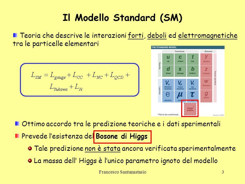 Francesco Santanastasio24 Sistema di Trigger di CMS Scopo : ridurre la rate di eventi da processare e registrare mantenendo alta l'efficienza per gli eventi di fisica utili riducendo il puro fondo LHC : 10 2 Hz : Eventi di fisica utili (Z,W,b,t,H,SUSY,ecc..) 10 9 Hz Il Rimanente è fondo (praticamente il 100%) : Eventi di collisione pp elastica (Minimum Bias) Eventi di QCD a basso