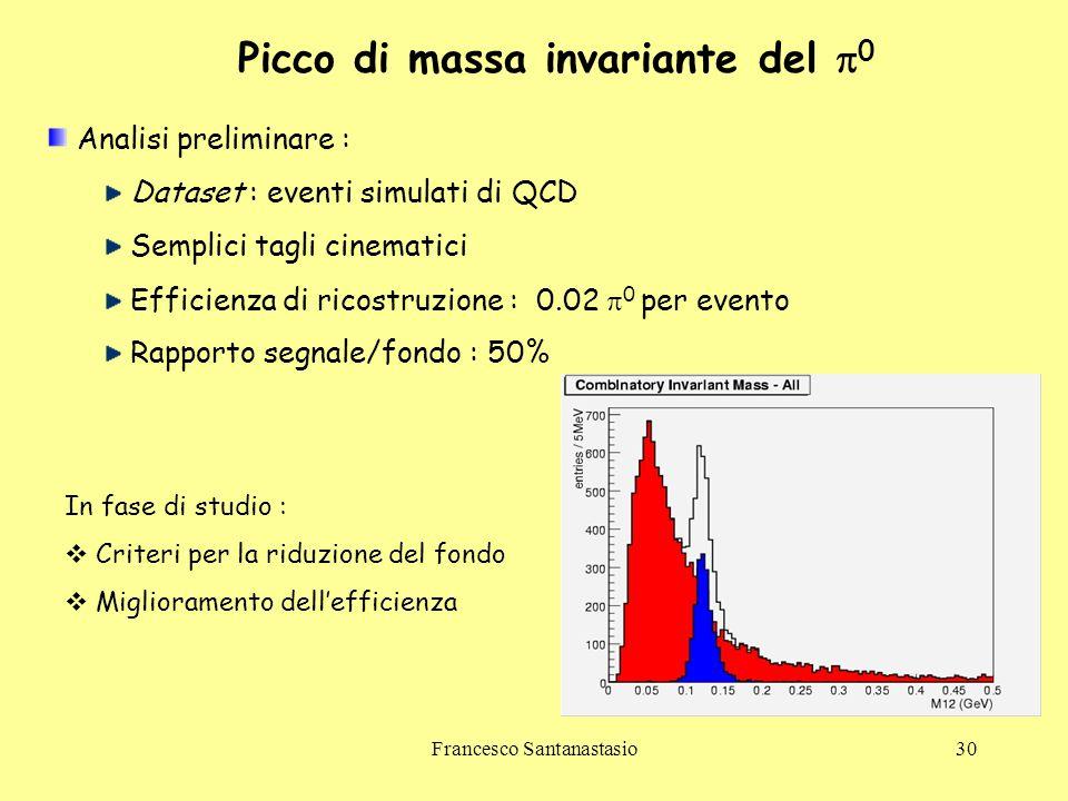 Francesco Santanastasio30 Picco di massa invariante del  0 Analisi preliminare : Dataset : eventi simulati di QCD Semplici tagli cinematici Efficienz