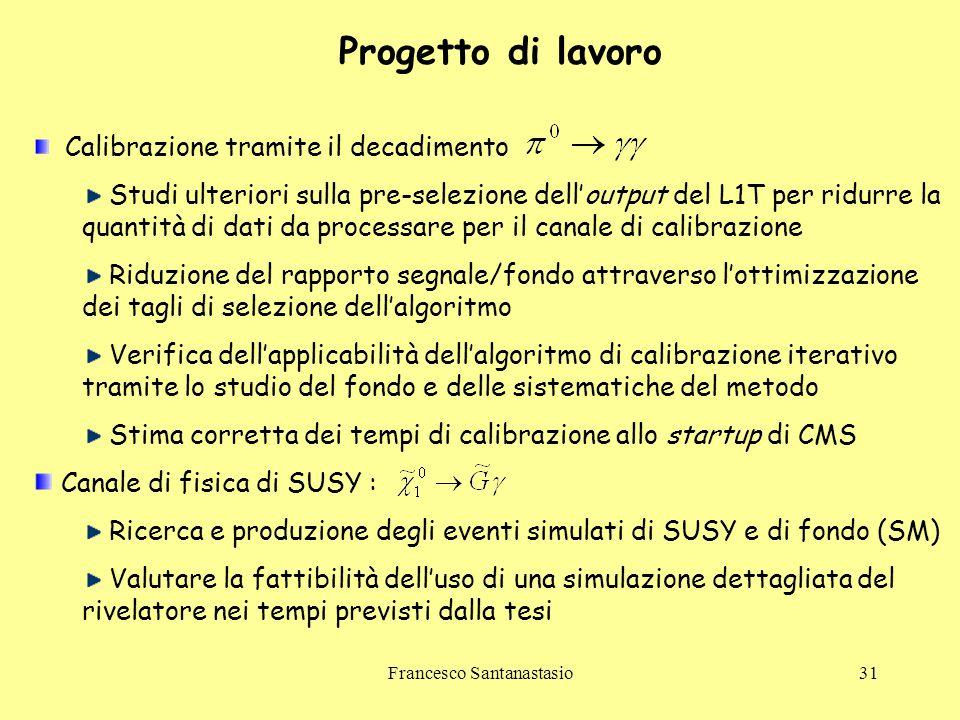 Francesco Santanastasio31 Progetto di lavoro Calibrazione tramite il decadimento Studi ulteriori sulla pre-selezione dell'output del L1T per ridurre l