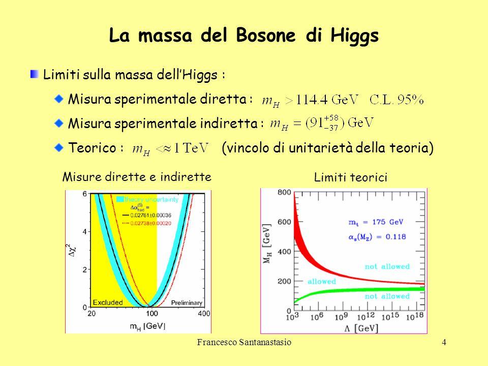 Francesco Santanastasio5 Il problema della Gerarchia nello SM Le correzioni quantistiche alla massa dell'Higgs divergono quadraticamente nel cutoff della teoria  Scala di Planck = Scala di unificazione della Gravità alle altre forze Se la massa dell'Higgs diverge e la teoria perde senso Il Modello Standard è una teoria effettiva fino alla scala del TeV Manifestazioni di fisica oltre il Modello Standard a questa scala di energia